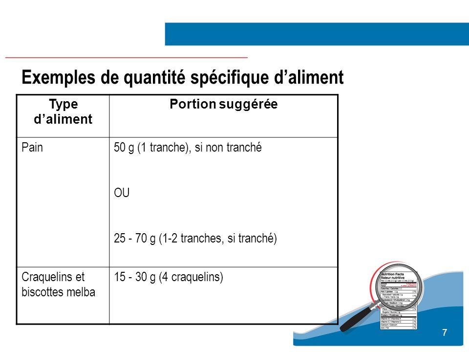 7 Exemples de quantité spécifique daliment Type daliment Portion suggérée Pain50 g (1 tranche), si non tranché OU 25 - 70 g (1-2 tranches, si tranché)