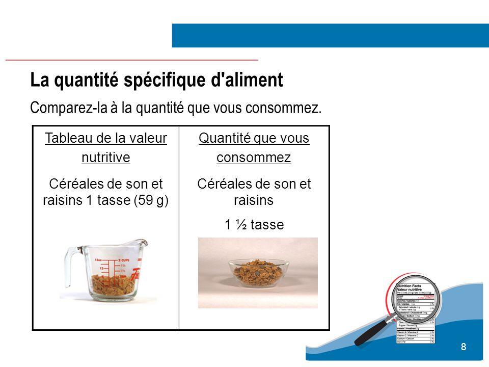 8 La quantité spécifique d'aliment Comparez-la à la quantité que vous consommez. Tableau de la valeur nutritive Céréales de son et raisins 1 tasse (59