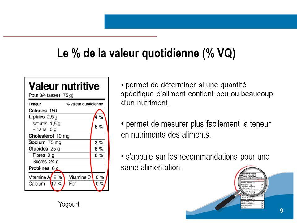 9 Le % de la valeur quotidienne (% VQ) Yogourt permet de déterminer si une quantité spécifique daliment contient peu ou beaucoup dun nutriment. permet