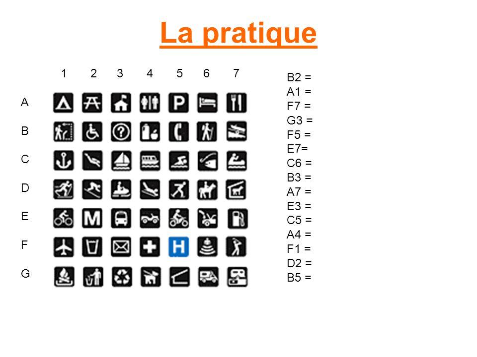 La pratique 1 2 3 4 5 6 7 A B C D E F G B2 = A1 = F7 = G3 = F5 = E7= C6 = B3 = A7 = E3 = C5 = A4 = F1 = D2 = B5 =