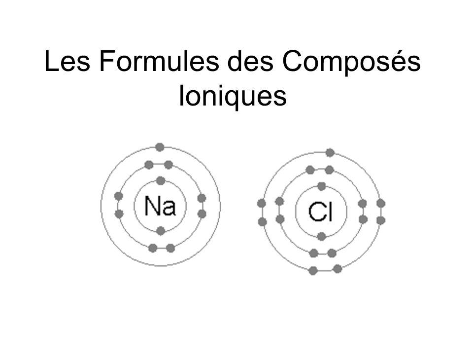 Imaginez…. Vous Avez un atome de magnesium…. Et un atome de fluor….