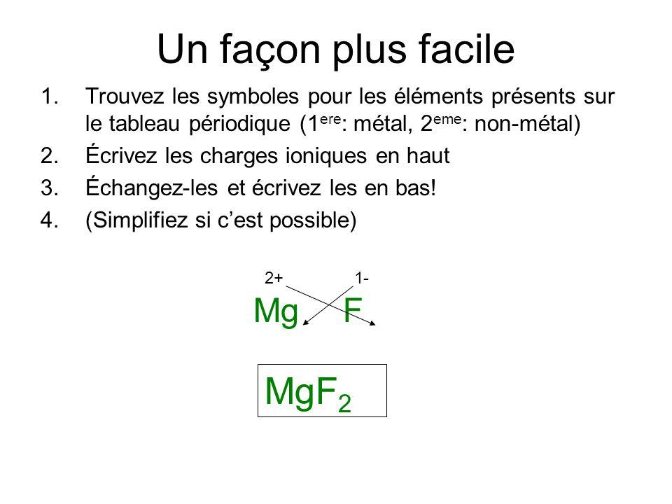 Exemple 2: nitrure de calcium 1.Trouvez les symboles pour les éléments présents sur le tableau périodique (1 ere : métal, 2 eme : non-métal) 2.Écrivez les charges ioniques en haut 3.Échangez-les et écrivez les en bas.