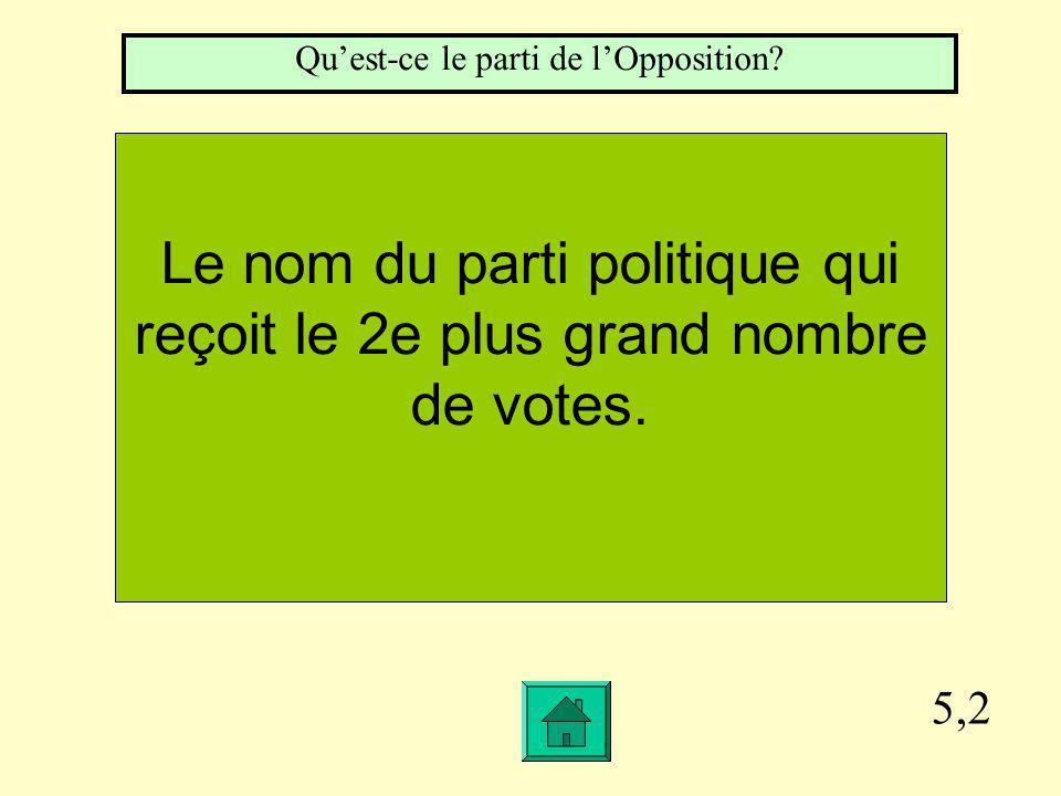 5,2 Le nom du parti politique qui reçoit le 2e plus grand nombre de votes.