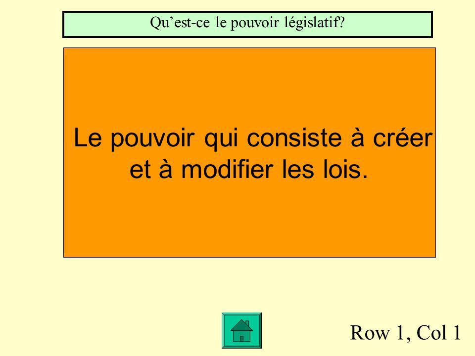 Row 1, Col 1 Le pouvoir qui consiste à créer et à modifier les lois.