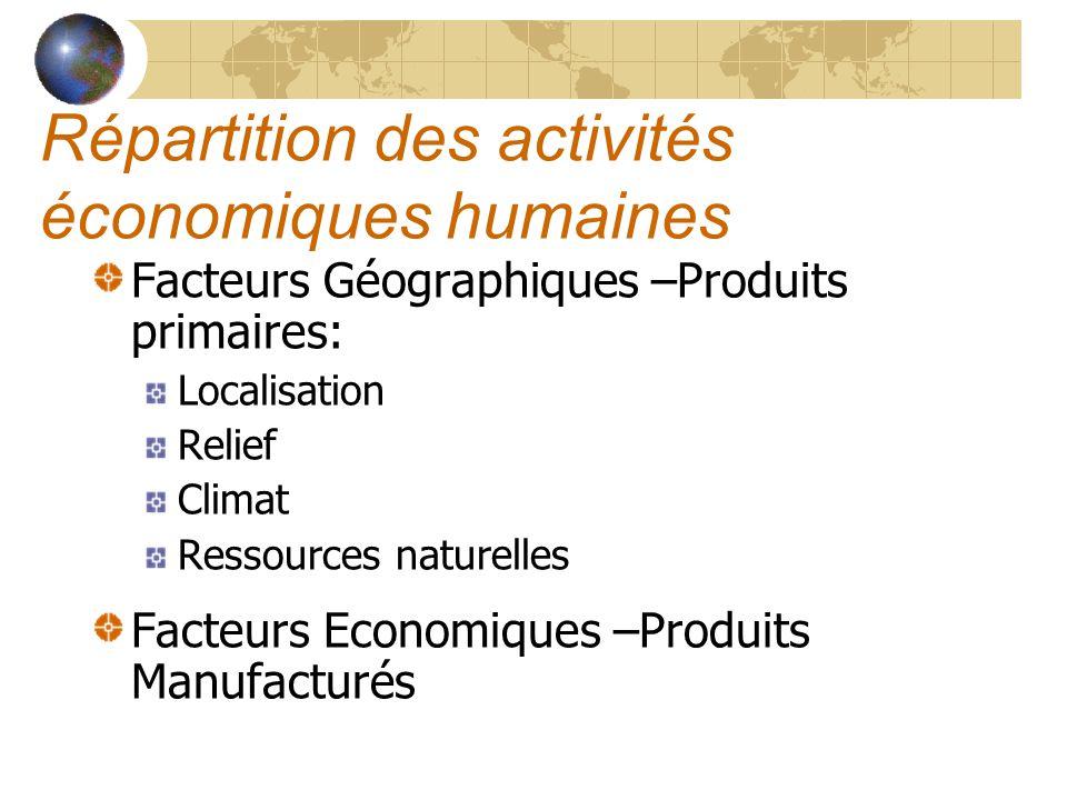 Répartition des activités économiques humaines Facteurs Géographiques –Produits primaires: Localisation Relief Climat Ressources naturelles Facteurs E