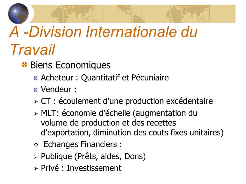 A -Division Internationale du Travail Biens Economiques Acheteur : Quantitatif et Pécuniaire Vendeur : CT : écoulement dune production excédentaire ML