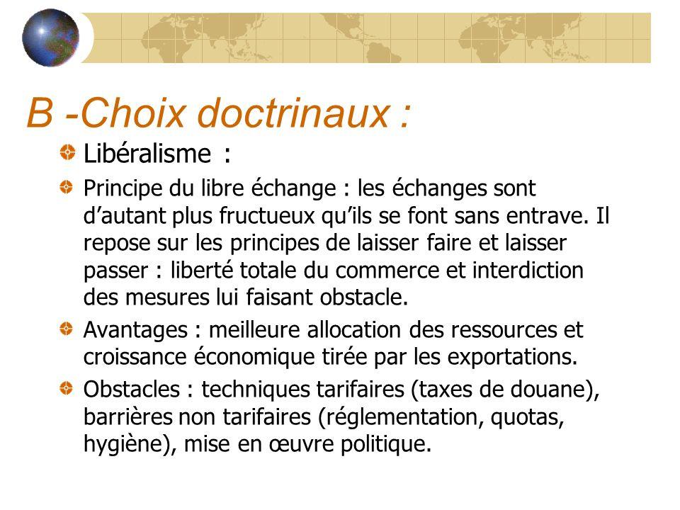 B -Choix doctrinaux : Libéralisme : Principe du libre échange : les échanges sont dautant plus fructueux quils se font sans entrave. Il repose sur les