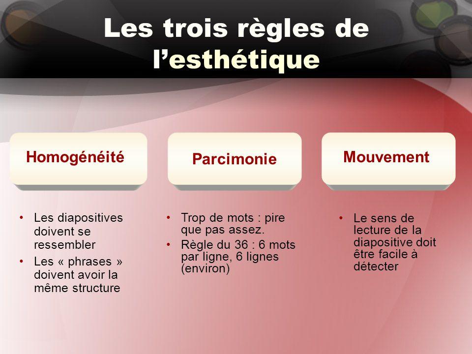 Les trois règles de lesthétique Les diapositives doivent se ressembler Les « phrases » doivent avoir la même structure Homogénéité Parcimonie Mouvement Trop de mots : pire que pas assez.