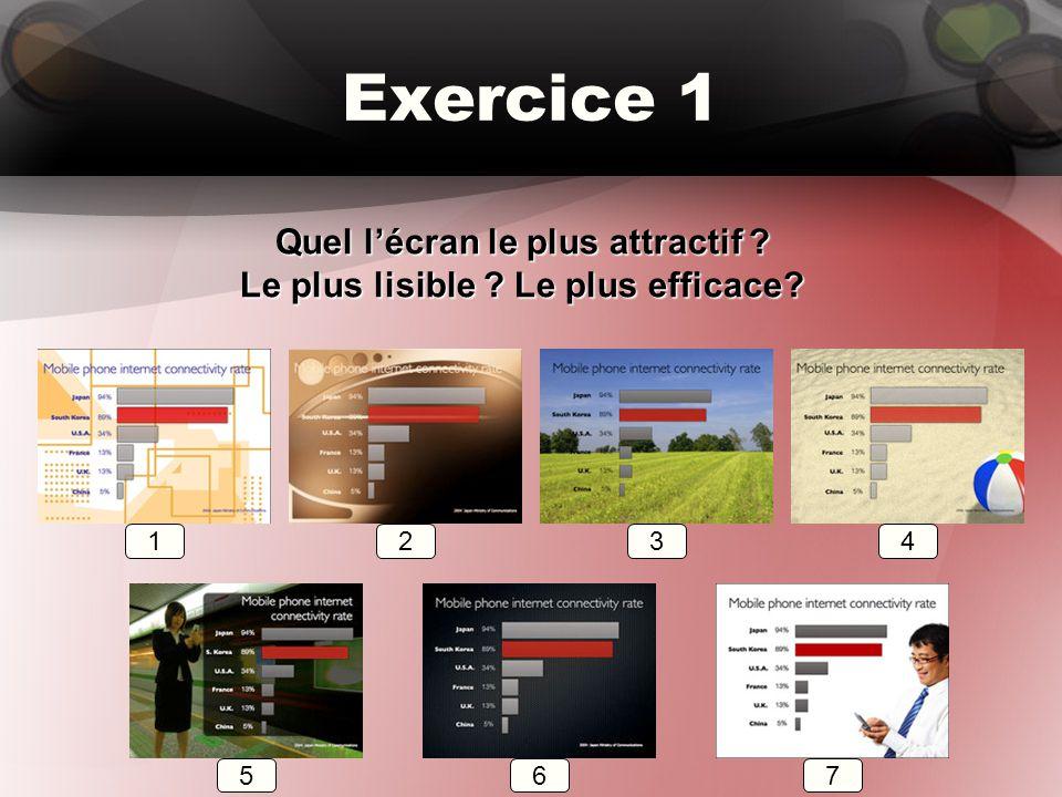 Exercice 1 Quel lécran le plus attractif ? Le plus lisible ? Le plus efficace? 1234 567