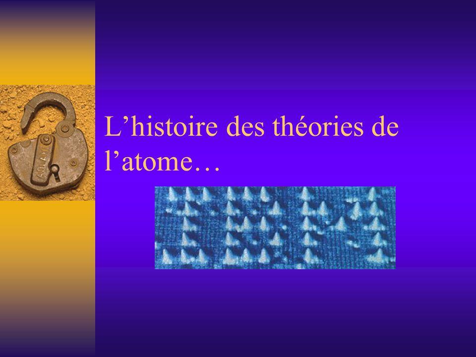 Lhistoire des théories de latome…