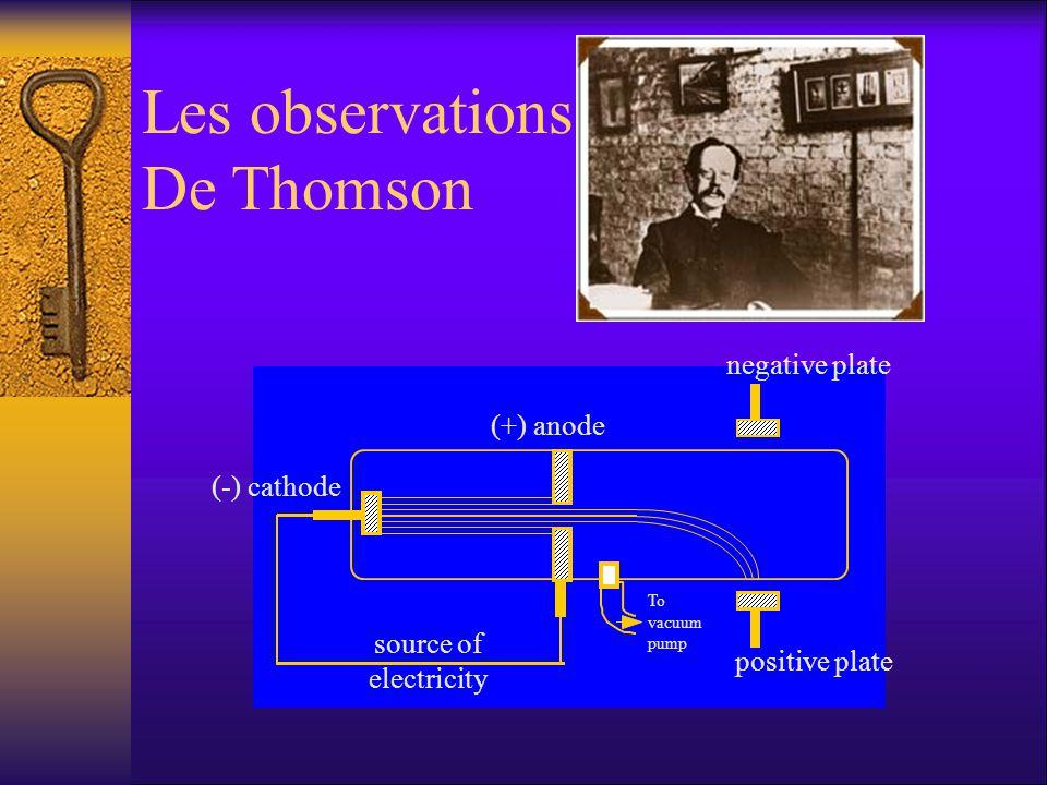 Les observations De Thomson (-) cathode (+) anode To vacuum pump source of electricity negative plate positive plate