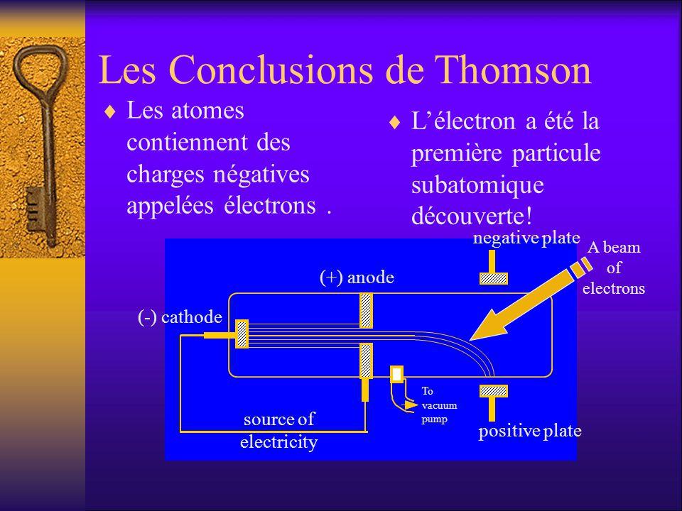 Les Conclusions de Thomson Les atomes contiennent des charges négatives appelées électrons. (-) cathode (+) anode To vacuum pump source of electricity