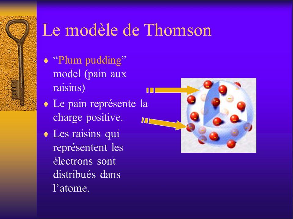 Le modèle de Thomson Plum pudding model (pain aux raisins) Le pain représente la charge positive. Les raisins qui représentent les électrons sont dist