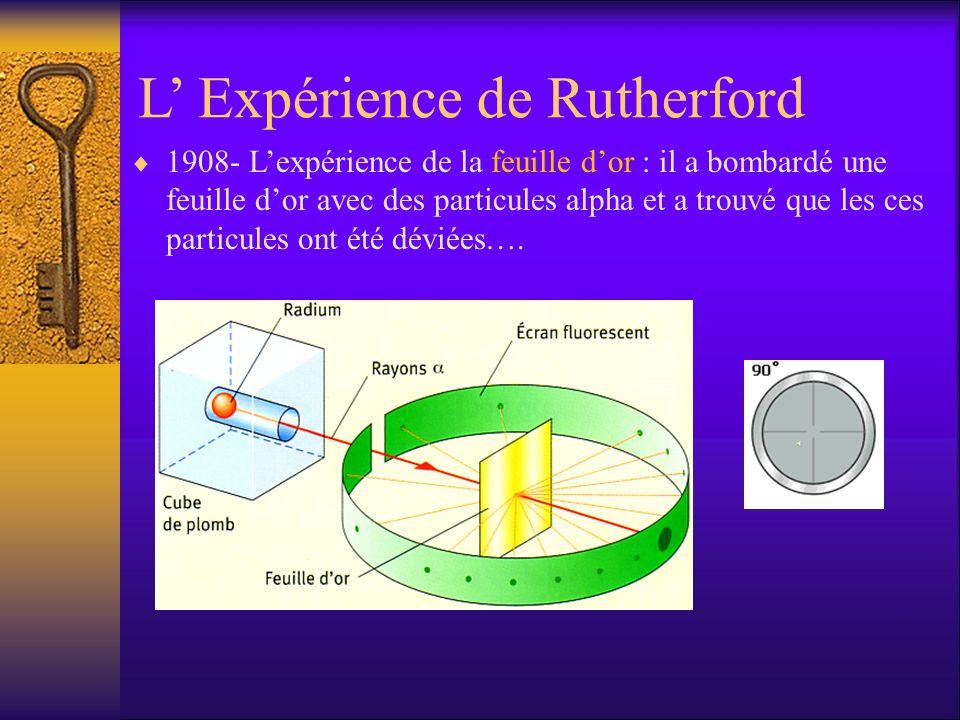 L Expérience de Rutherford 1908- Lexpérience de la feuille dor : il a bombardé une feuille dor avec des particules alpha et a trouvé que les ces parti