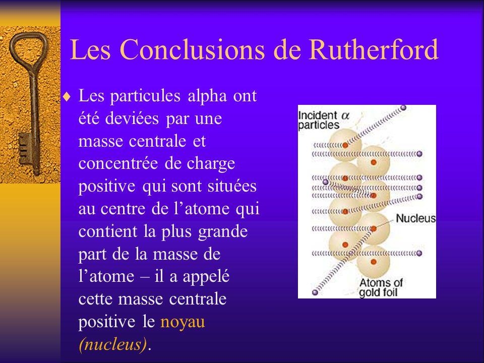 Les Conclusions de Rutherford Les particules alpha ont été deviées par une masse centrale et concentrée de charge positive qui sont situées au centre