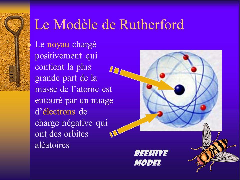 Le Modèle de Rutherford Le noyau chargé positivement qui contient la plus grande part de la masse de latome est entouré par un nuage délectrons de cha