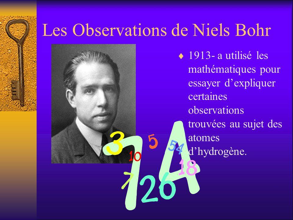 Les Observations de Niels Bohr 1913- a utilisé les mathématiques pour essayer dexpliquer certaines observations trouvées au sujet des atomes dhydrogèn