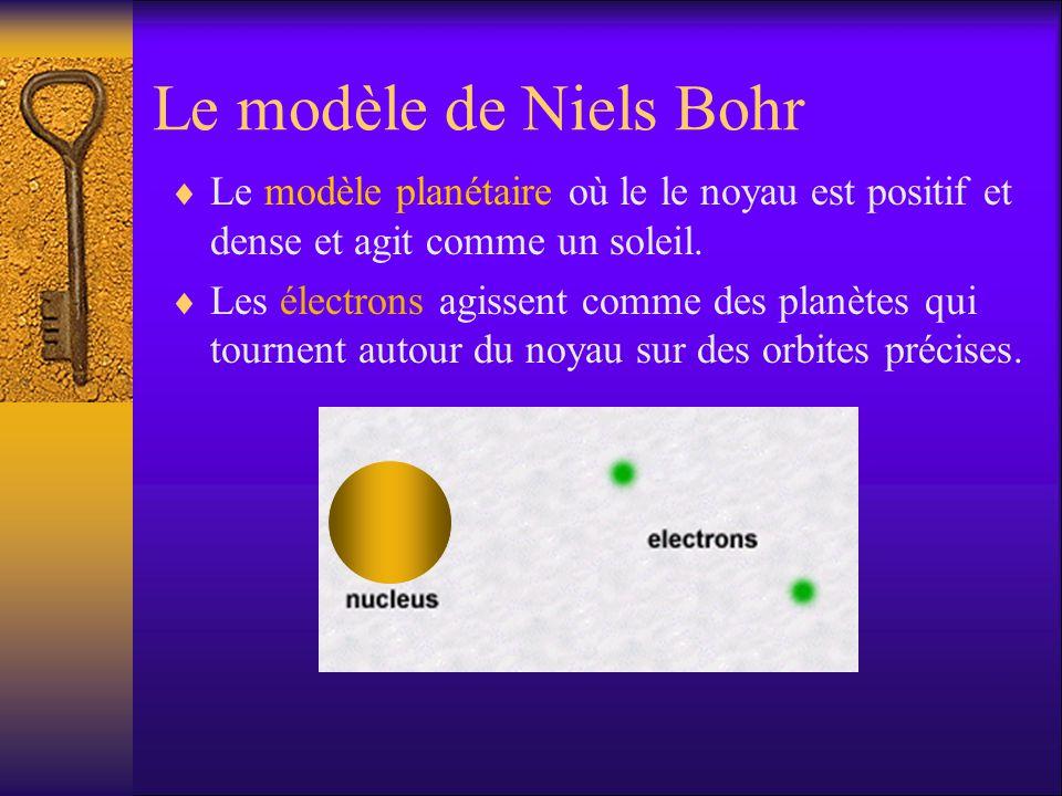 Le modèle de Niels Bohr Le modèle planétaire où le le noyau est positif et dense et agit comme un soleil. Les électrons agissent comme des planètes qu