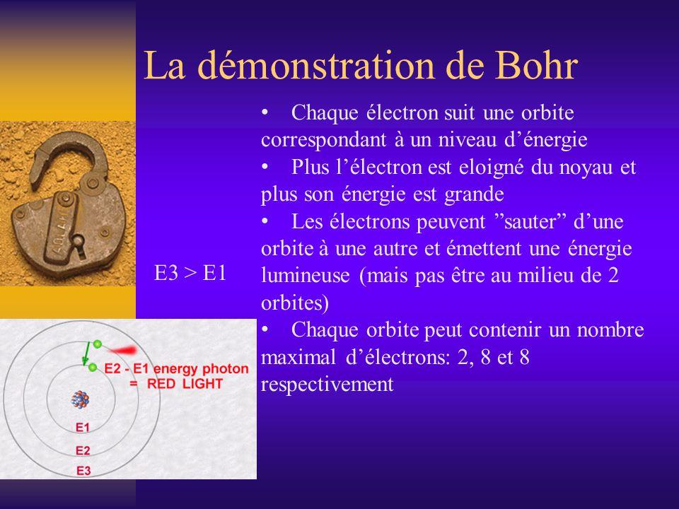 La démonstration de Bohr Chaque électron suit une orbite correspondant à un niveau dénergie Plus lélectron est eloigné du noyau et plus son énergie es