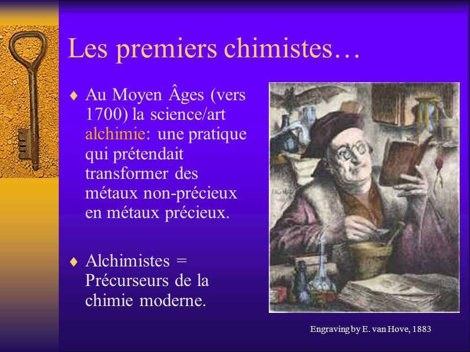 Les premiers chimistes… Au Moyen Âges (vers 1700) la science/art alchimie: une pratique qui prétendait transformer des métaux non-précieux en métaux p