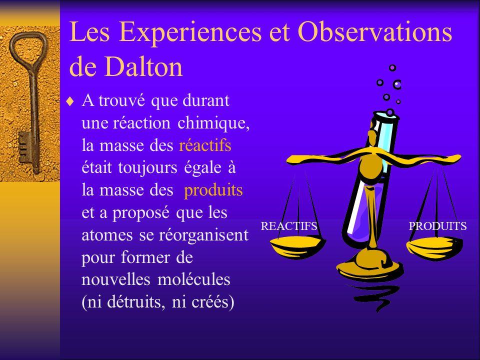 Les Experiences et Observations de Dalton A trouvé que durant une réaction chimique, la masse des réactifs était toujours égale à la masse des produit