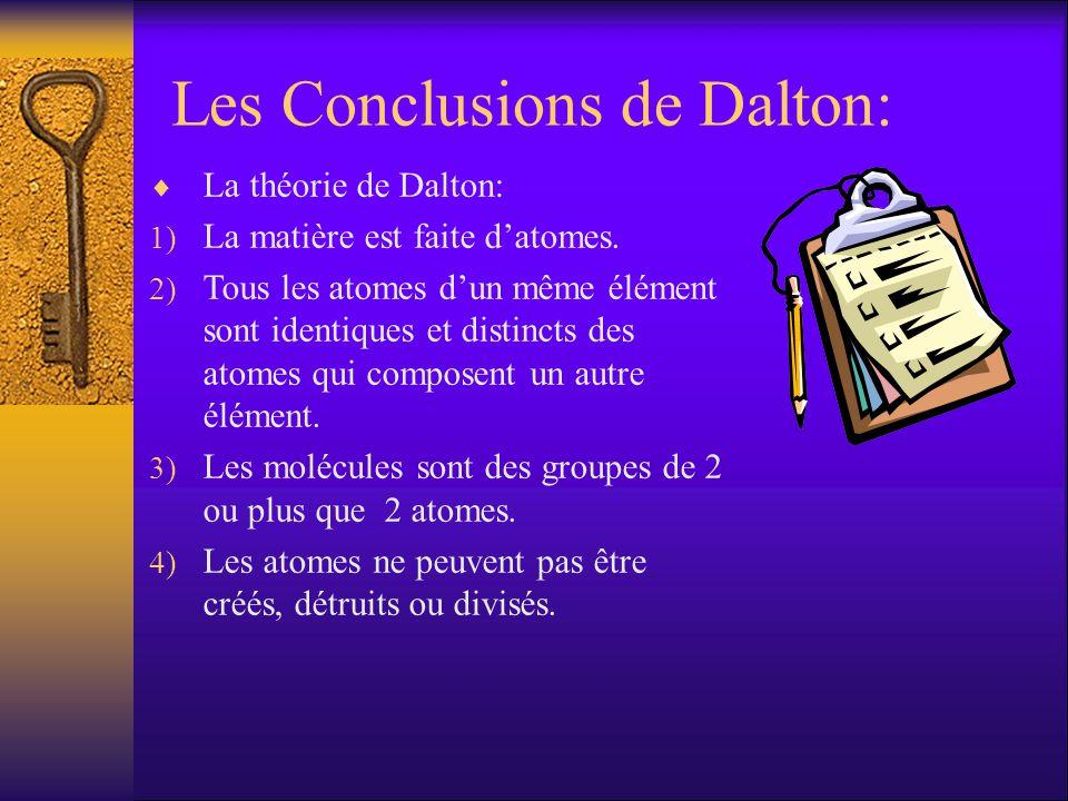 Les Conclusions de Dalton: La théorie de Dalton: 1) La matière est faite datomes. 2) Tous les atomes dun même élément sont identiques et distincts des