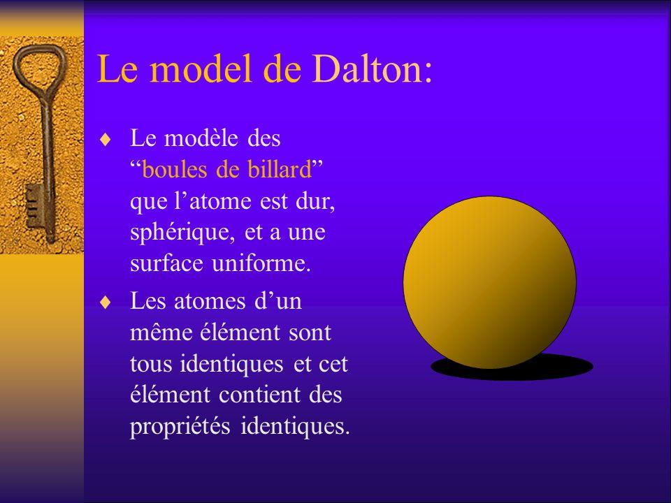 Le model de Dalton: Le modèle desboules de billard que latome est dur, sphérique, et a une surface uniforme. Les atomes dun même élément sont tous ide