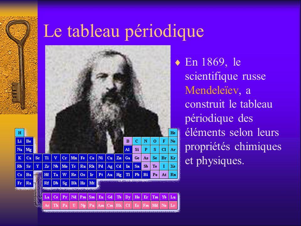 Le tableau périodique En 1869, le scientifique russe Mendeleïev, a construit le tableau périodique des éléments selon leurs propriétés chimiques et ph