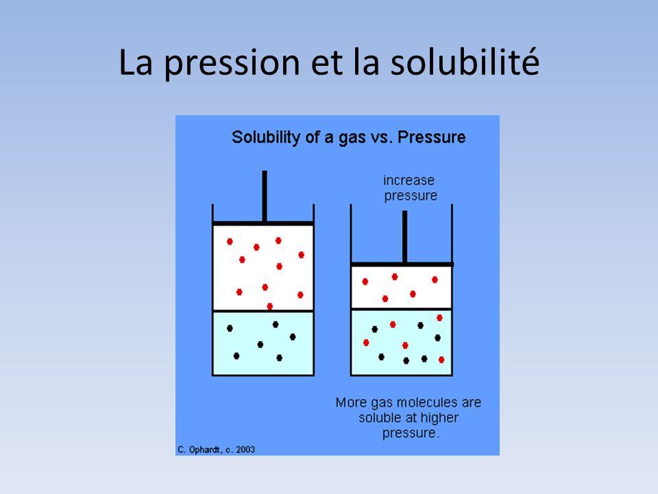 La pression et la solubilité