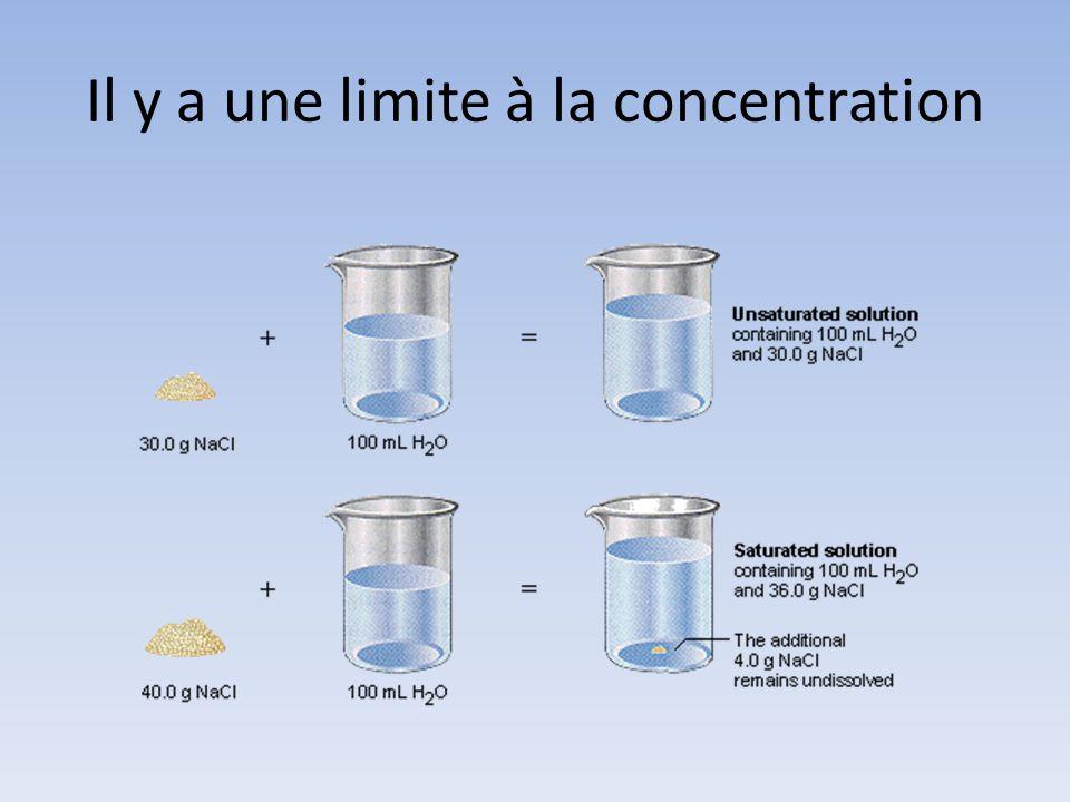 La solubilité La solubilité est la quantité de soluté qu`il est possible de dissoudre dans une certaine quantité de solvant, à une température donnée.