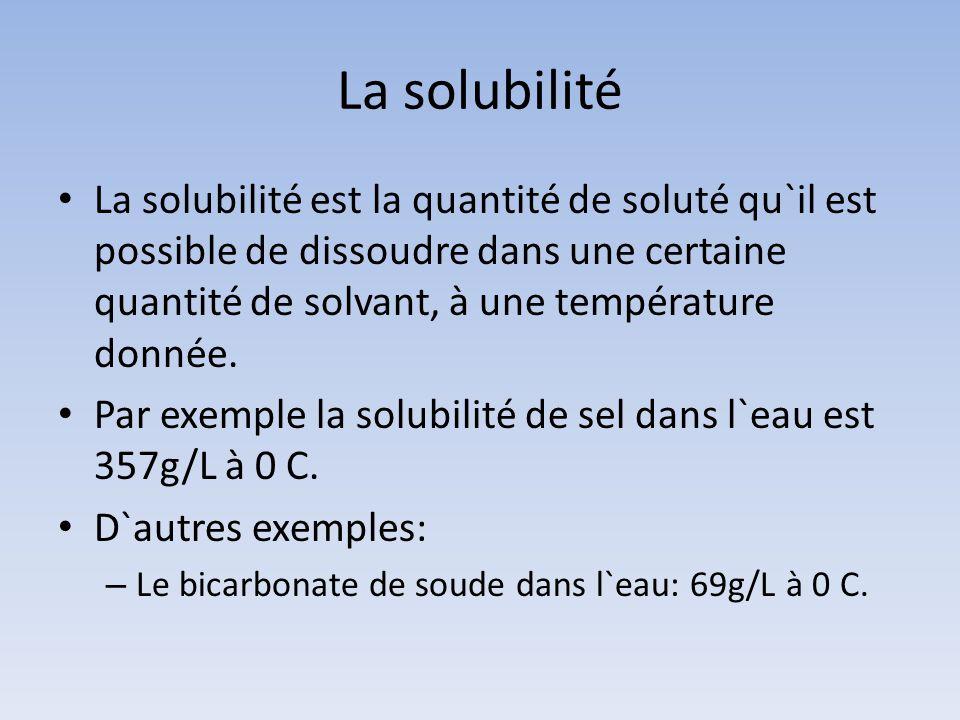 8 Solubilité Section 8.2, p.264 Les substances suivantes étaient mélanger avec 1 litre de l`eau à 0 o C.