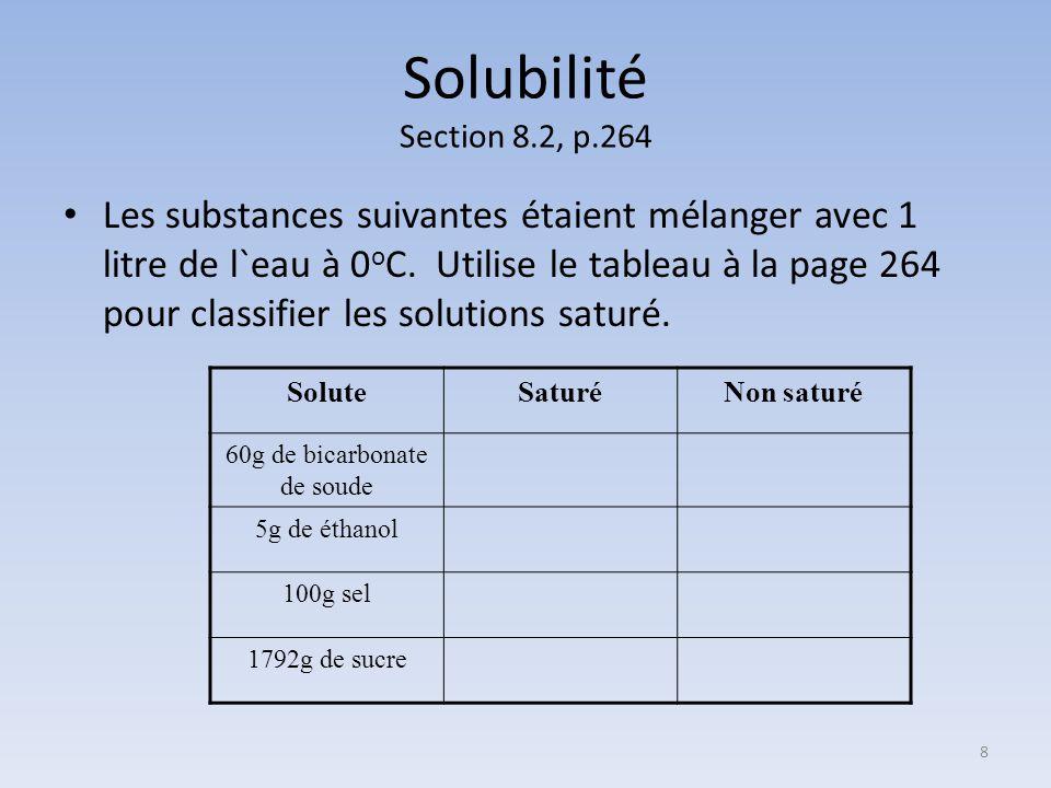 8 Solubilité Section 8.2, p.264 Les substances suivantes étaient mélanger avec 1 litre de l`eau à 0 o C. Utilise le tableau à la page 264 pour classif