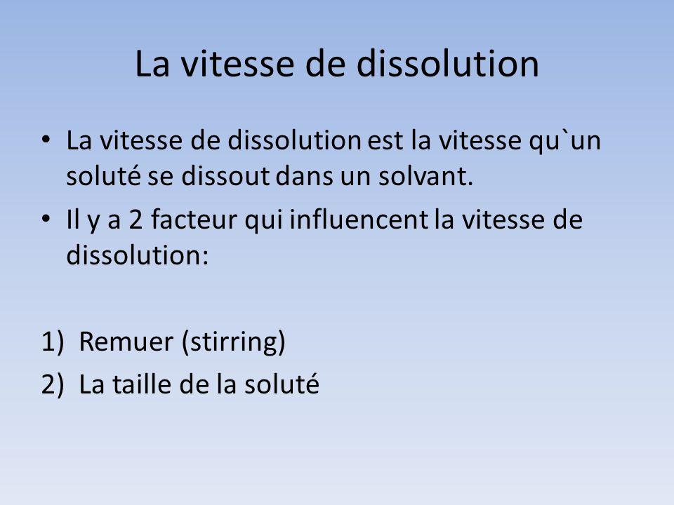 La vitesse de dissolution La vitesse de dissolution est la vitesse qu`un soluté se dissout dans un solvant. Il y a 2 facteur qui influencent la vitess