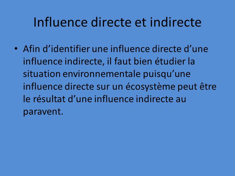 Influence directe et indirecte Afin didentifier une influence directe dune influence indirecte, il faut bien étudier la situation environnementale puisquune influence directe sur un écosystème peut être le résultat dune influence indirecte au paravent.