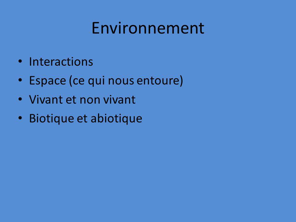 Environnement Interactions Espace (ce qui nous entoure) Vivant et non vivant Biotique et abiotique