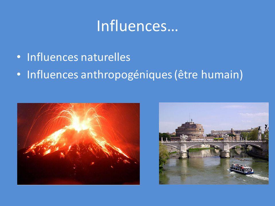Influences… Influences naturelles Influences anthropogéniques (être humain)