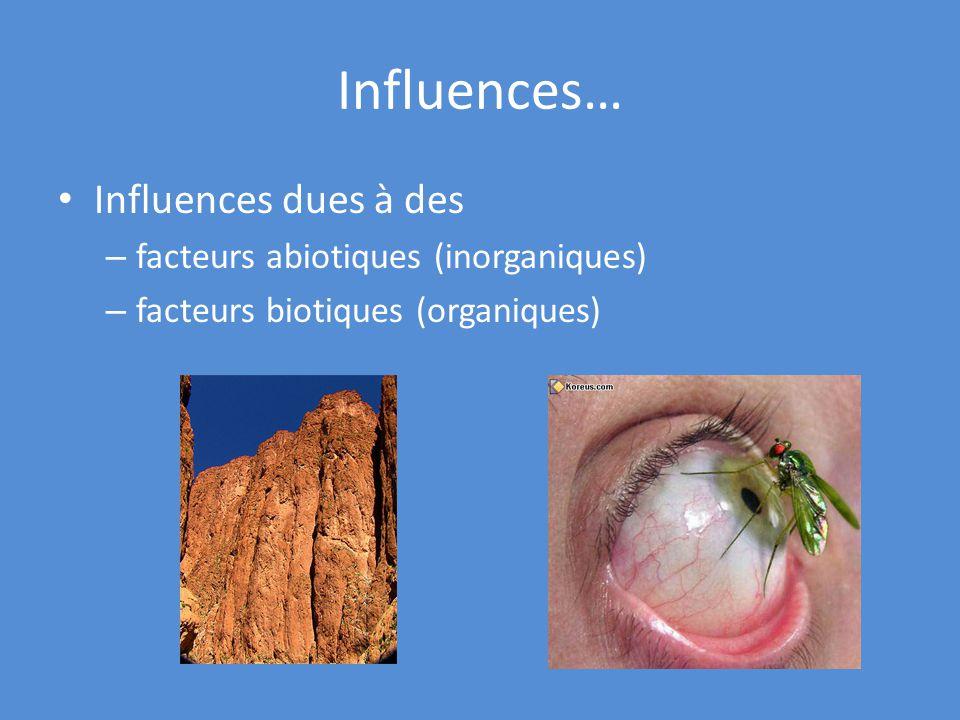 Influences… Influences dues à des – facteurs abiotiques (inorganiques) – facteurs biotiques (organiques)