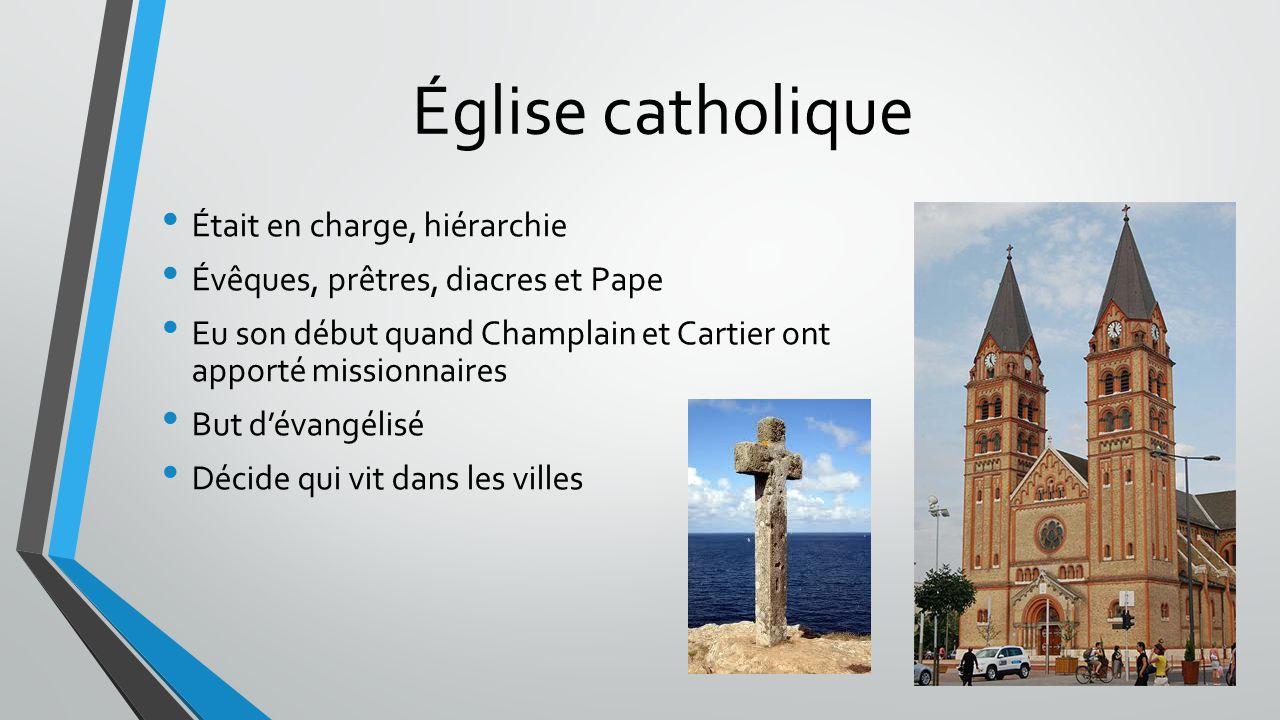 Église catholique Était en charge, hiérarchie Évêques, prêtres, diacres et Pape Eu son début quand Champlain et Cartier ont apporté missionnaires But dévangélisé Décide qui vit dans les villes