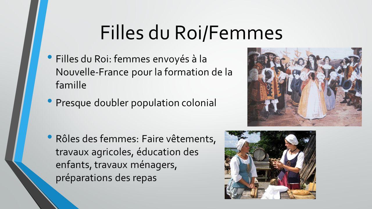 Filles du Roi/Femmes Filles du Roi: femmes envoyés à la Nouvelle-France pour la formation de la famille Presque doubler population colonial Rôles des