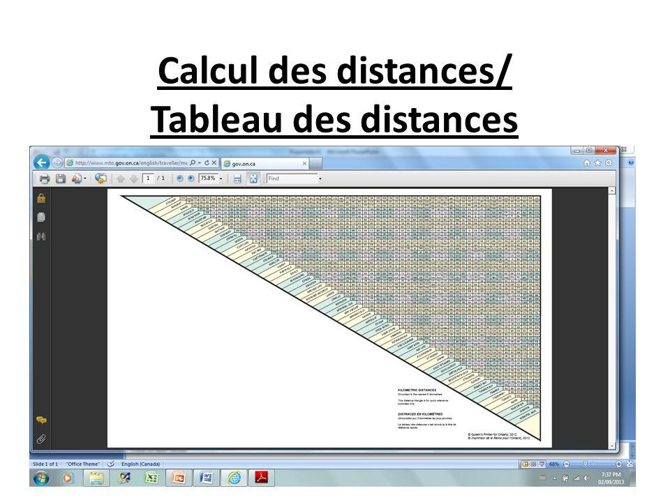 Calcul des distances/ Tableau des distances