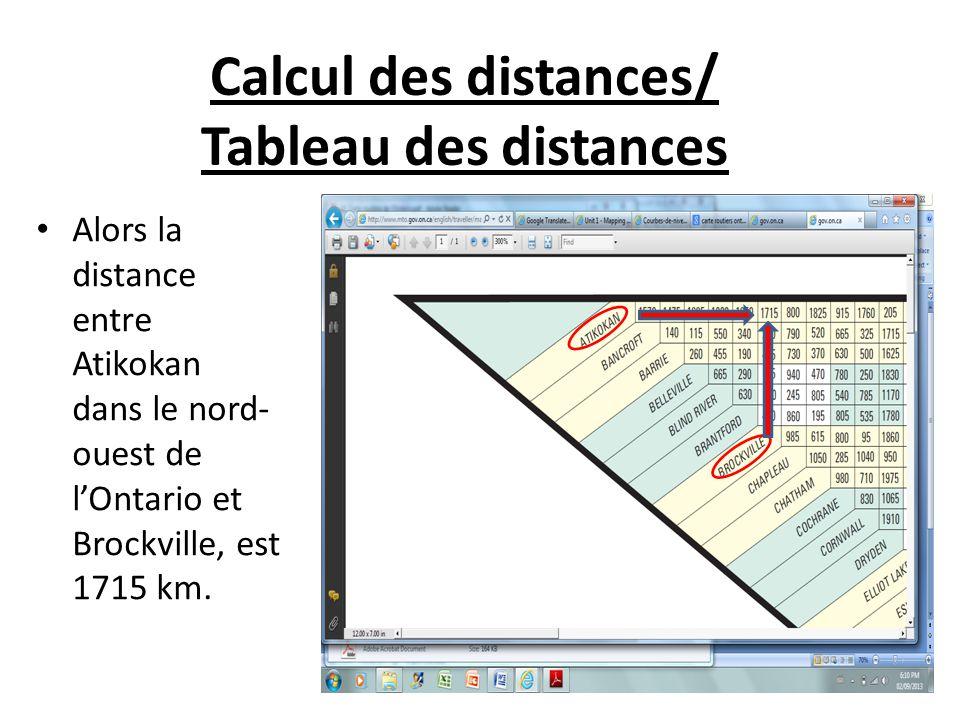 Alors la distance entre Atikokan dans le nord- ouest de lOntario et Brockville, est 1715 km. Calcul des distances/ Tableau des distances