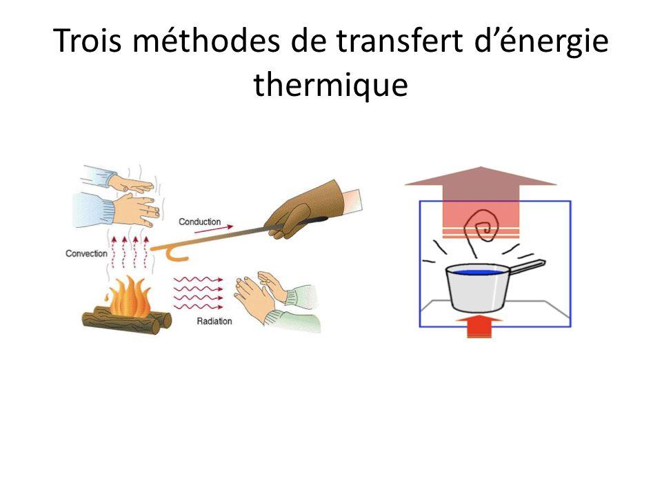 Trois méthodes de transfert dénergie thermique