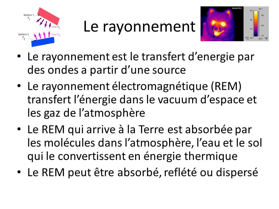 Le rayonnement Le rayonnement est le transfert denergie par des ondes a partir dune source Le rayonnement électromagnétique (REM) transfert lénergie dans le vacuum despace et les gaz de latmosphère Le REM qui arrive à la Terre est absorbée par les molécules dans latmosphère, leau et le sol qui le convertissent en énergie thermique Le REM peut être absorbé, reflété ou dispersé
