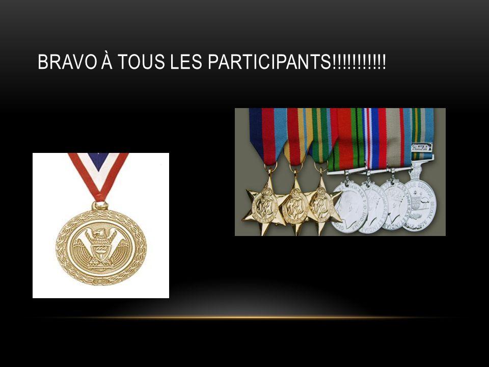 BRAVO À TOUS LES PARTICIPANTS!!!!!!!!!!!