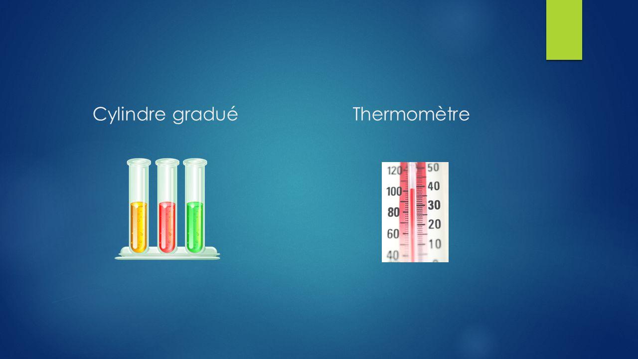Cylindre gradué Thermomètre