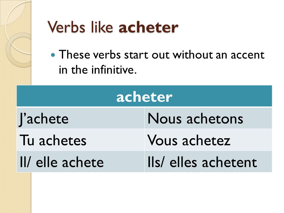 Verbs like acheter These verbs start out without an accent in the infinitive. acheter JacheteNous achetons Tu achetesVous achetez Il/ elle acheteIls/