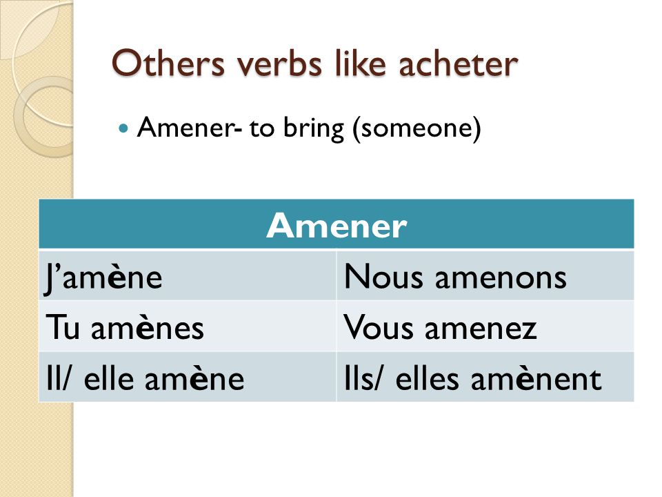Verbs like préférer These verbs start out with an accent aigu in the infinitive.