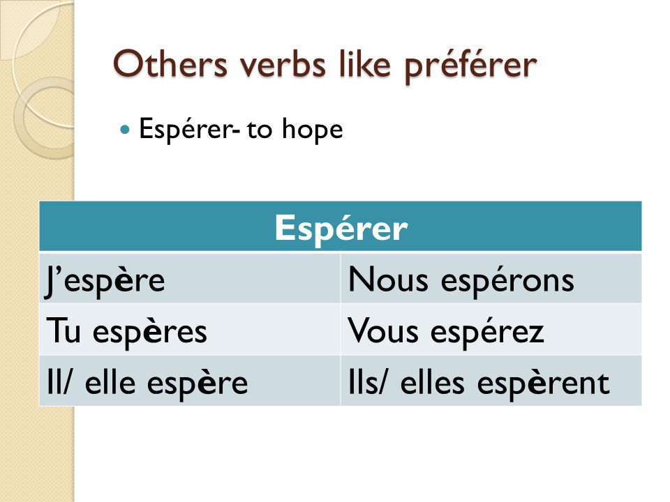 Verbs like payer These verbs start out with y in the infinitive.