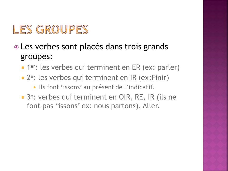 Les verbes sont placés dans trois grands groupes: 1 er : les verbes qui terminent en ER (ex: parler) 2 e : les verbes qui terminent en IR (ex:Finir) I