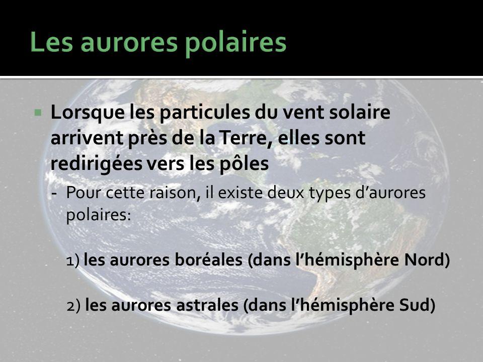 Lorsque les particules du vent solaire arrivent près de la Terre, elles sont redirigées vers les pôles - Pour cette raison, il existe deux types daurores polaires: 1) les aurores boréales (dans lhémisphère Nord) 2) les aurores astrales (dans lhémisphère Sud)